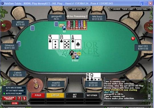 online poker room statistics